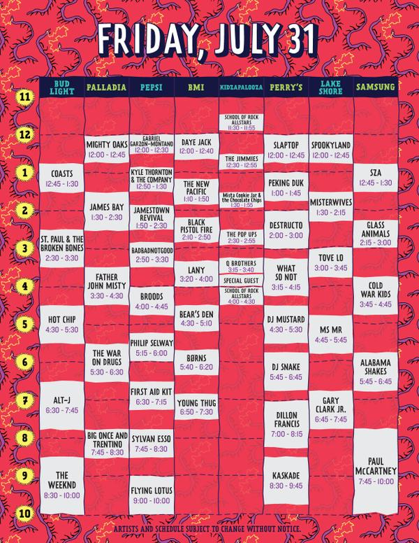 Lolla Sched Friday