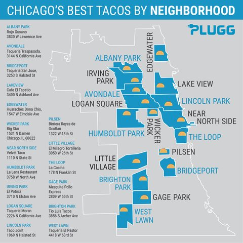 chicago's best tacos