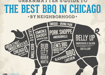 bbq in chicago