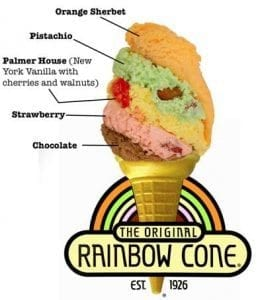 Photo Credit; Original Rainbow Cone